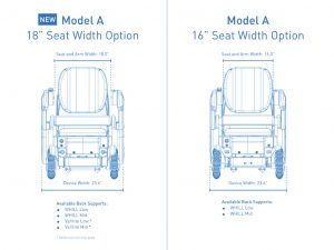 WHILL Introduces New Seat Width Option for Model A Vehicles